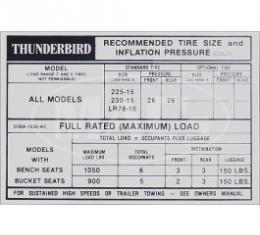 Tire Pressure, 1973 Thunderbird