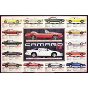 Camaro Tech Data Poster