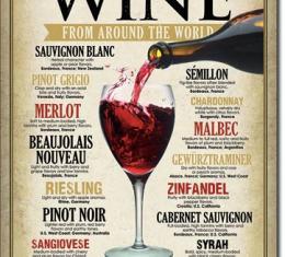 Tin Sign, Wine Around the World