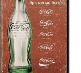Magnet, Coke - Script Heritage