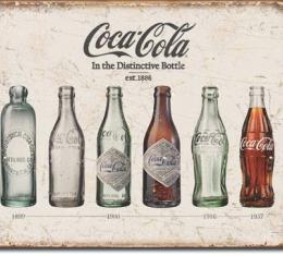 Tin Sign, COKE - Bottle Evolution