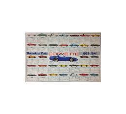 Corvette Tech Data Poster 1953-1994