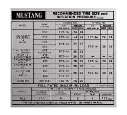 Ford Mustang Decal - Tire Pressure - Early 1970