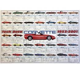 Corvette Tech Data Poster 1953-2001
