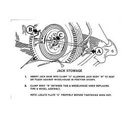 Trunk Decal - Tire Stowage Instructions - Ford