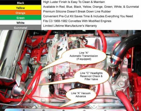 Corvette Custom Silicone Vacuum Line Kit, 1968-1982