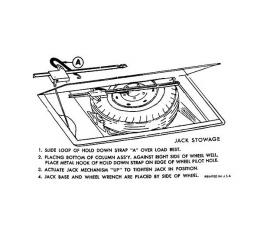Jack Stowage Instruction Decal - Edsel Station Wagon