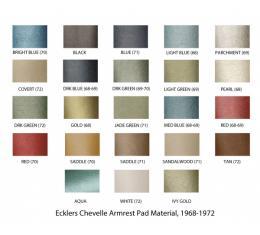 Chevelle Armrest Pad, Front Left, Coupe, Convertible, Sedan & Wagons, 1968-1972 | Dark Metallic Green