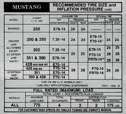 Ford Mustang Decal - Tire Pressure - Late 1969