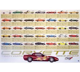 Corvette 50th Anniversary, 1953-2003 Tech Data Poster