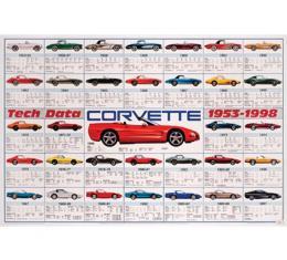 Corvette Tech Data Poster 1953-1998